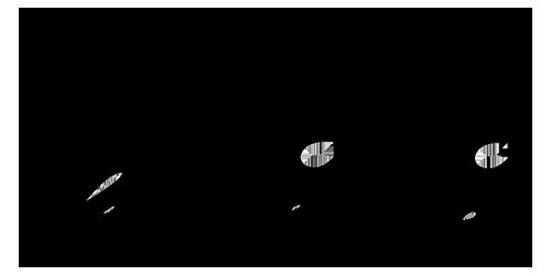 Gonalca
